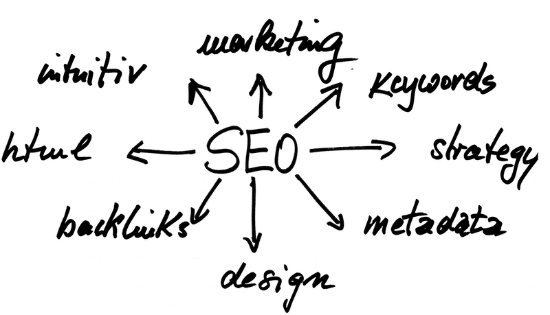 SEO Tips For Beginners and a Reminder For Others.